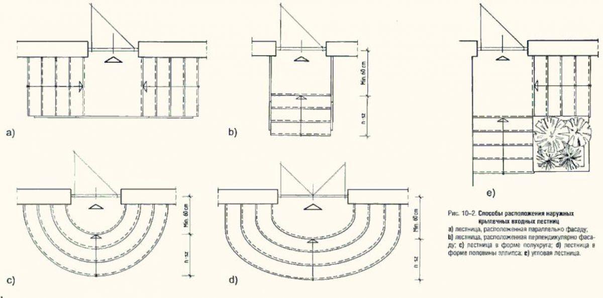 Крыльцо из бетона 246