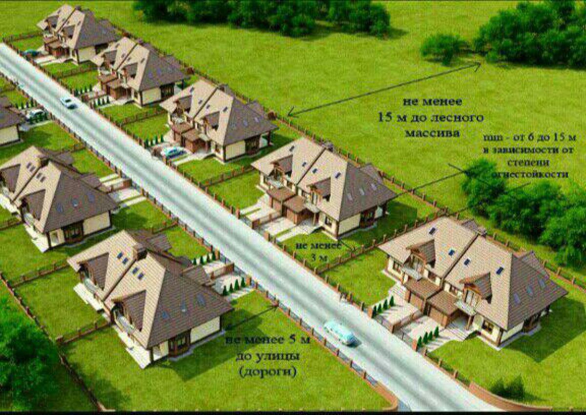 Правила и нормы индивидуального жилищного строительства 531