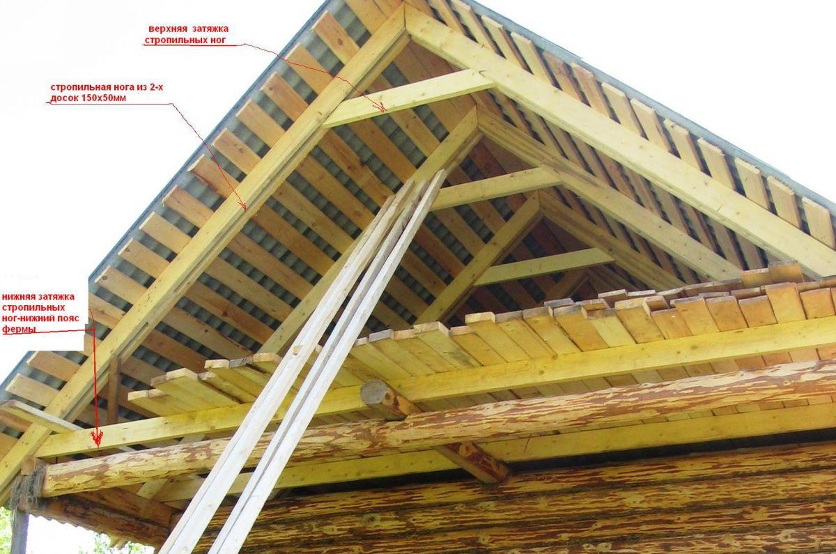 Восьмискатная крыша своими руками фото 239