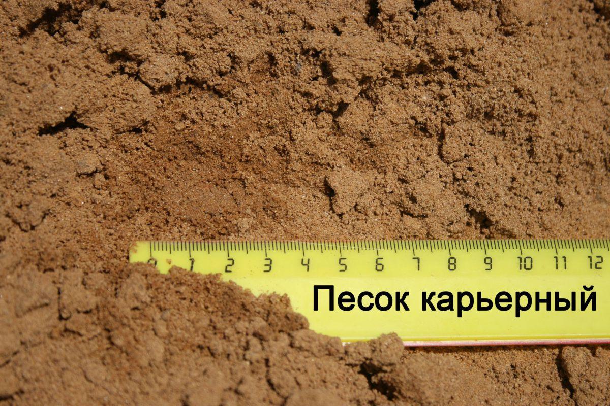 Приготовление бетона для ленточного фундамента - на своем участке. Подготовка и материалы для изготовления бетонной смеси 1449