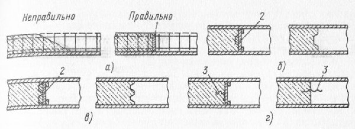 Укладка и уплотнение бетона  1617