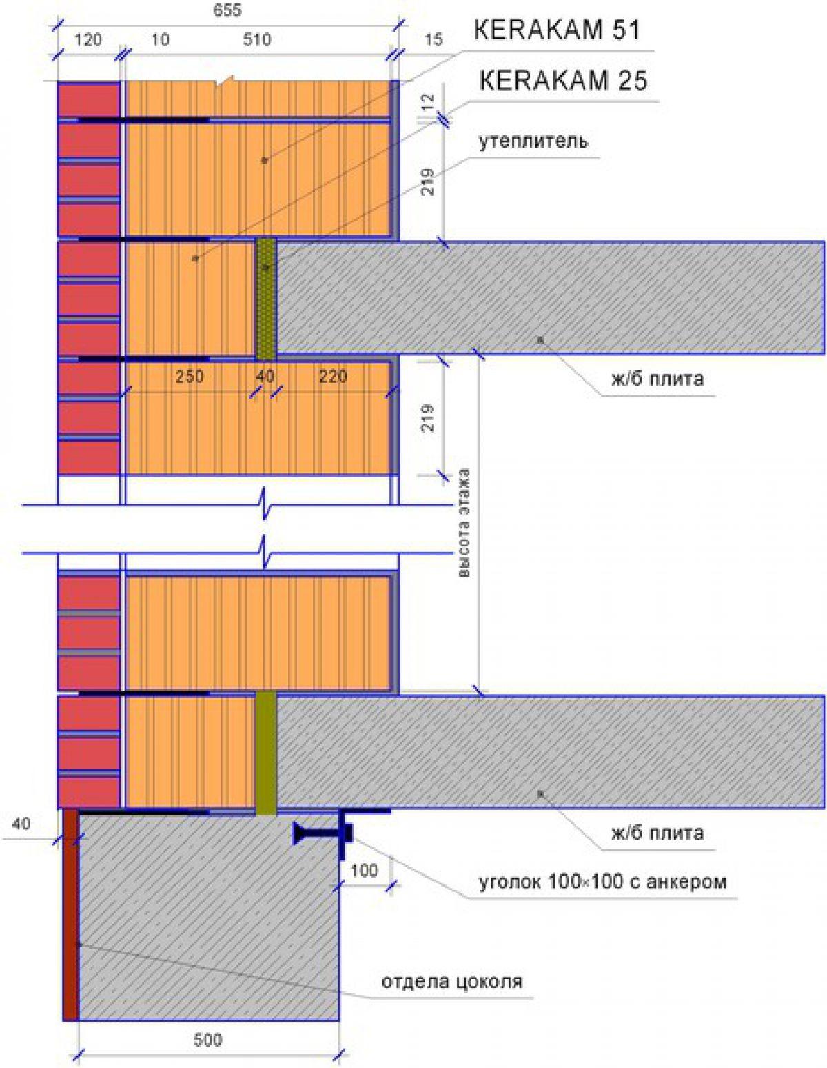 Схема армирования плиты пно