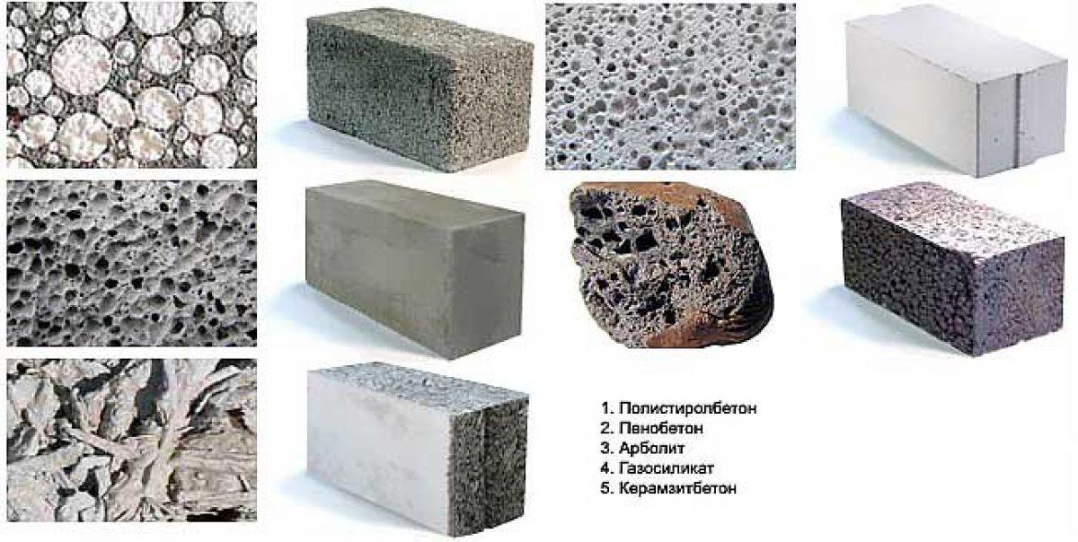 какие бывают блоки для строительства