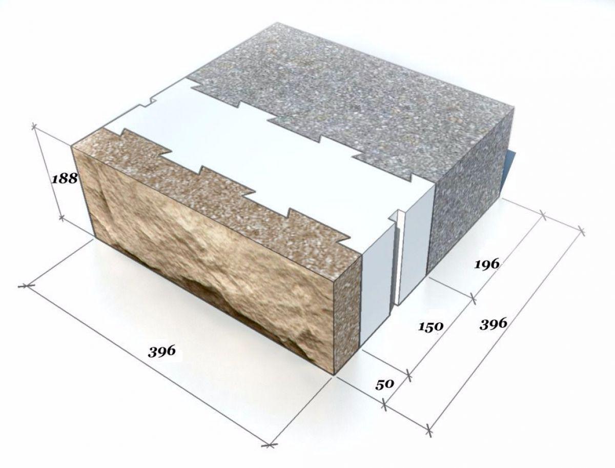 Теплоэффективные блоки. Конструкция, виды, особенности строительства. Плюсы и минусы теплоблоков 2321