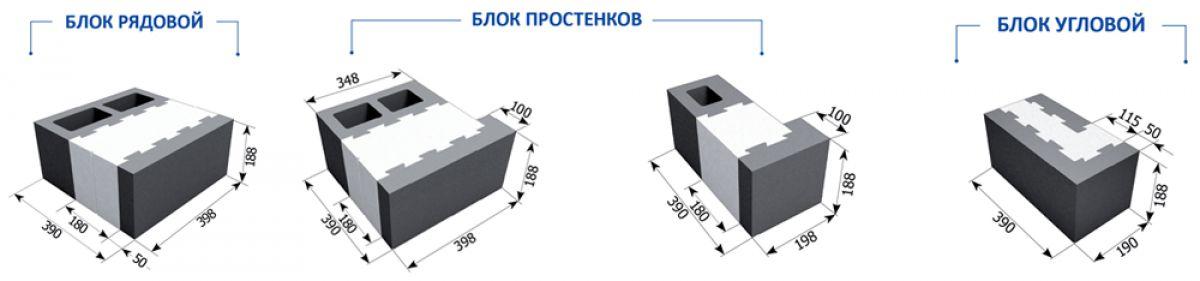 Теплоэффективные блоки. Конструкция, виды, особенности строительства. Плюсы и минусы теплоблоков 2322