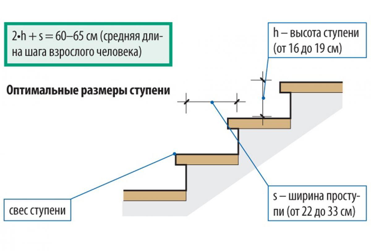 Как сделать лестницу 2402