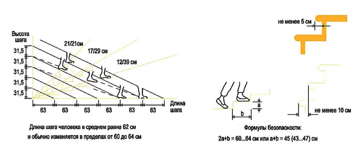 Как сделать лестницу 2403