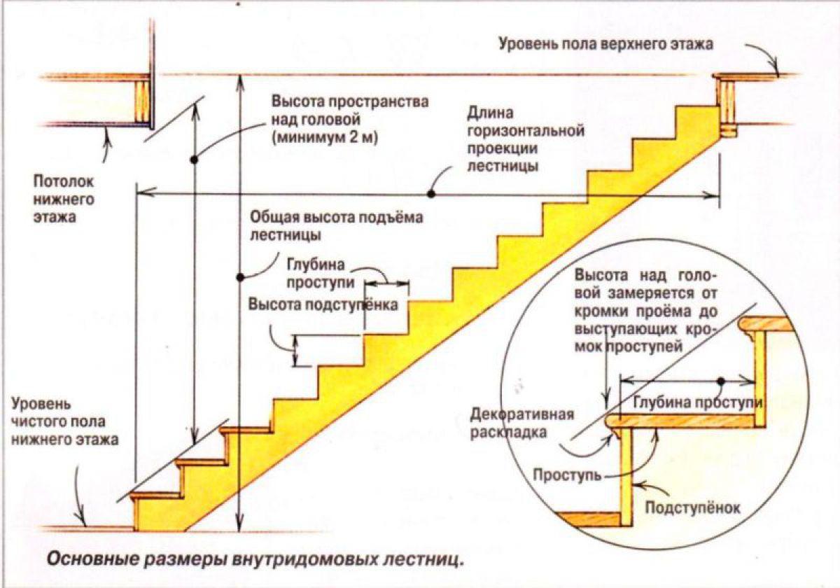 Как сделать лестницу 2404
