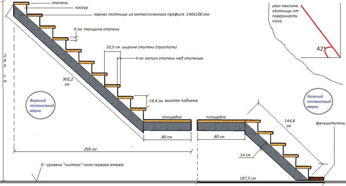 Как сделать лестницу 2409
