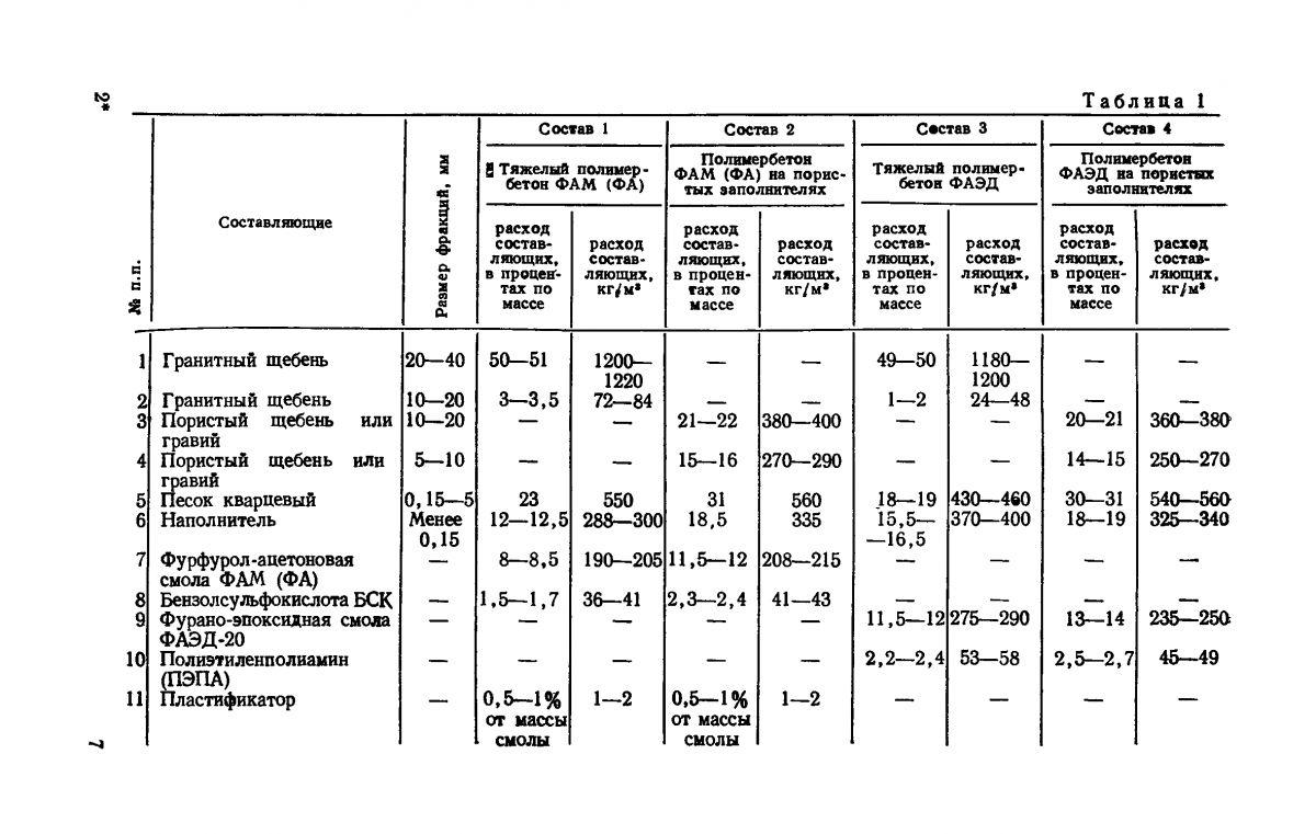 Полимербетон - литой камень. Виды, применение 2437