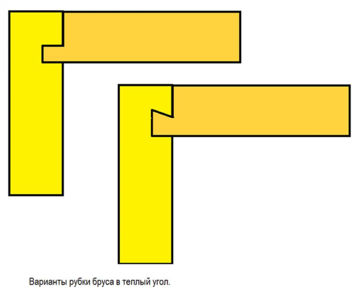 Соединения бруса в углах и прямых стенах 2541