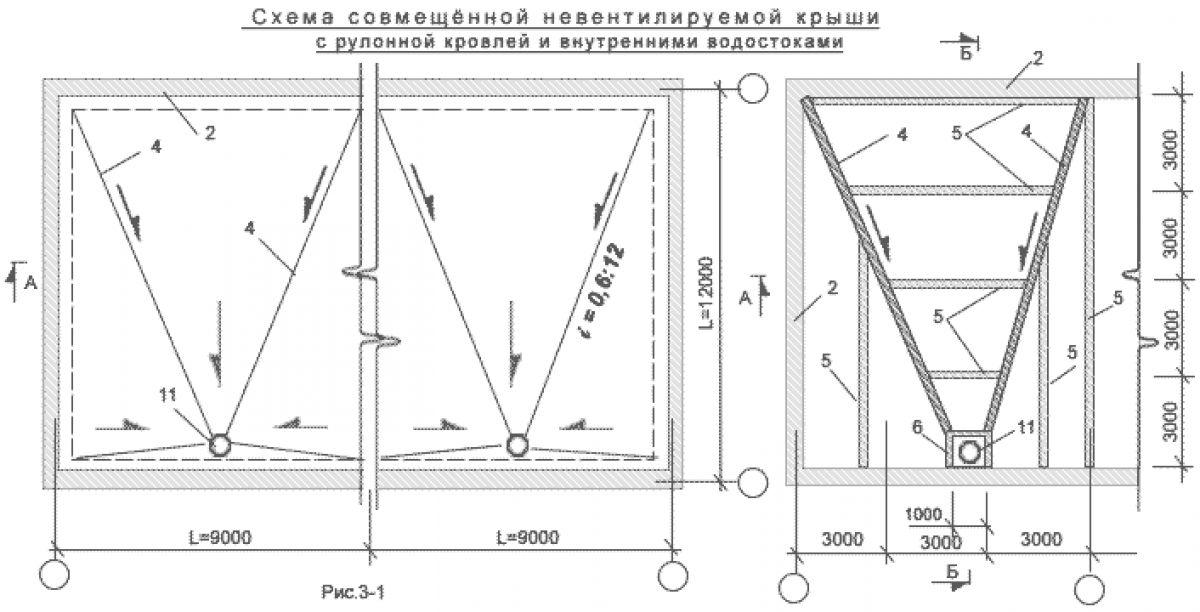 Плоская крыша для коттеджа 2966