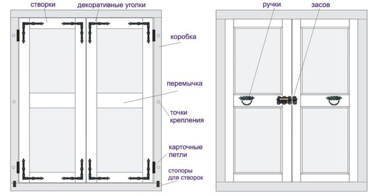 Ставни на окна – второе рождение или новый креатив 3105