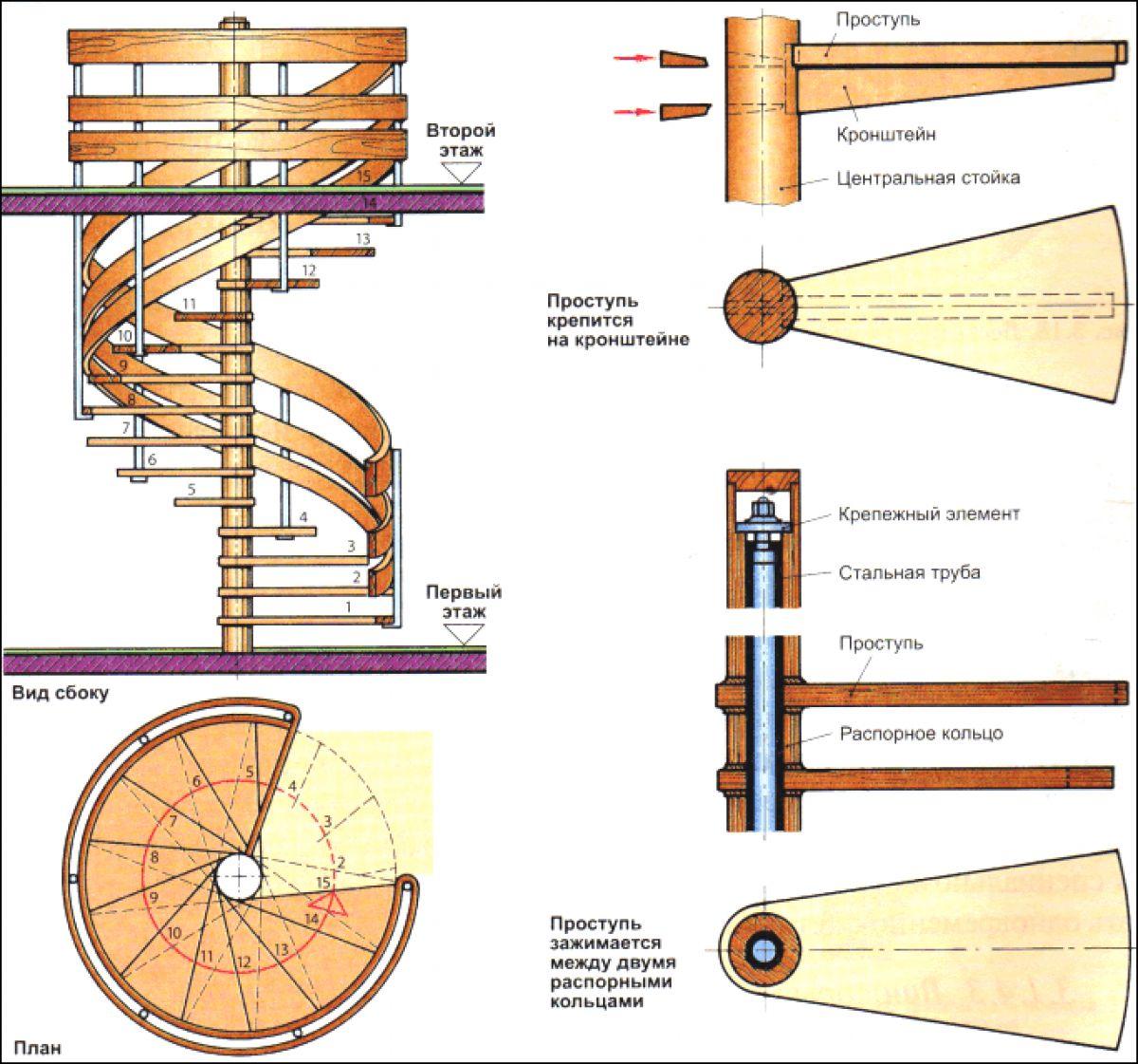 Винтовая лестница своими руками. Виды винтовых лестниц, плюсы и минусы 3405