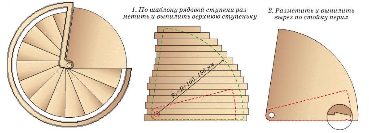 Винтовая лестница своими руками. Детали конструкции 3408