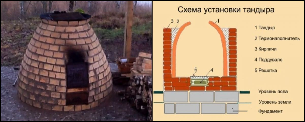 Как строить тандыр из кирпича своими руками