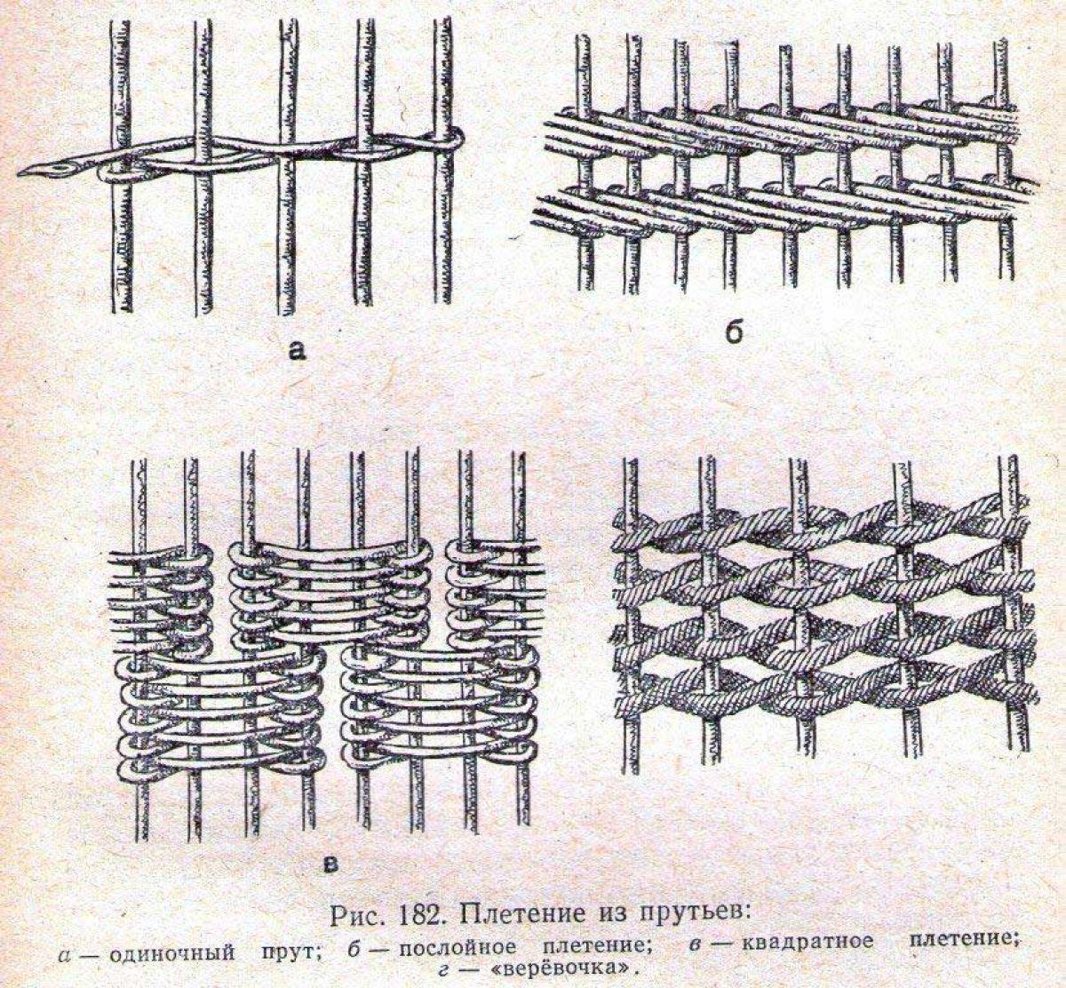 Плетеный забор на приусадебном участке. Плетение из лозы 3542