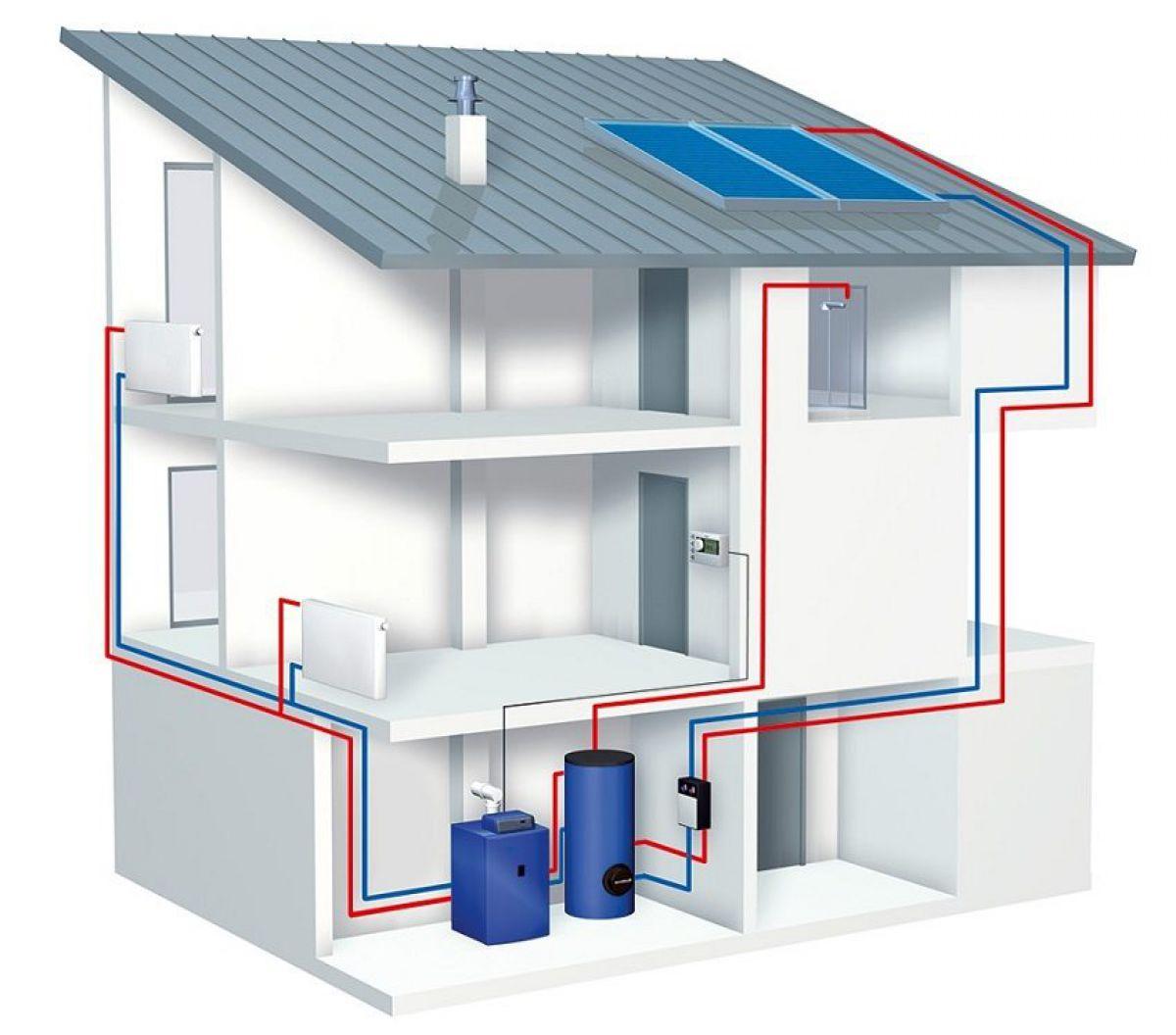 Газовое оборудование для дома, как правильно установить 17