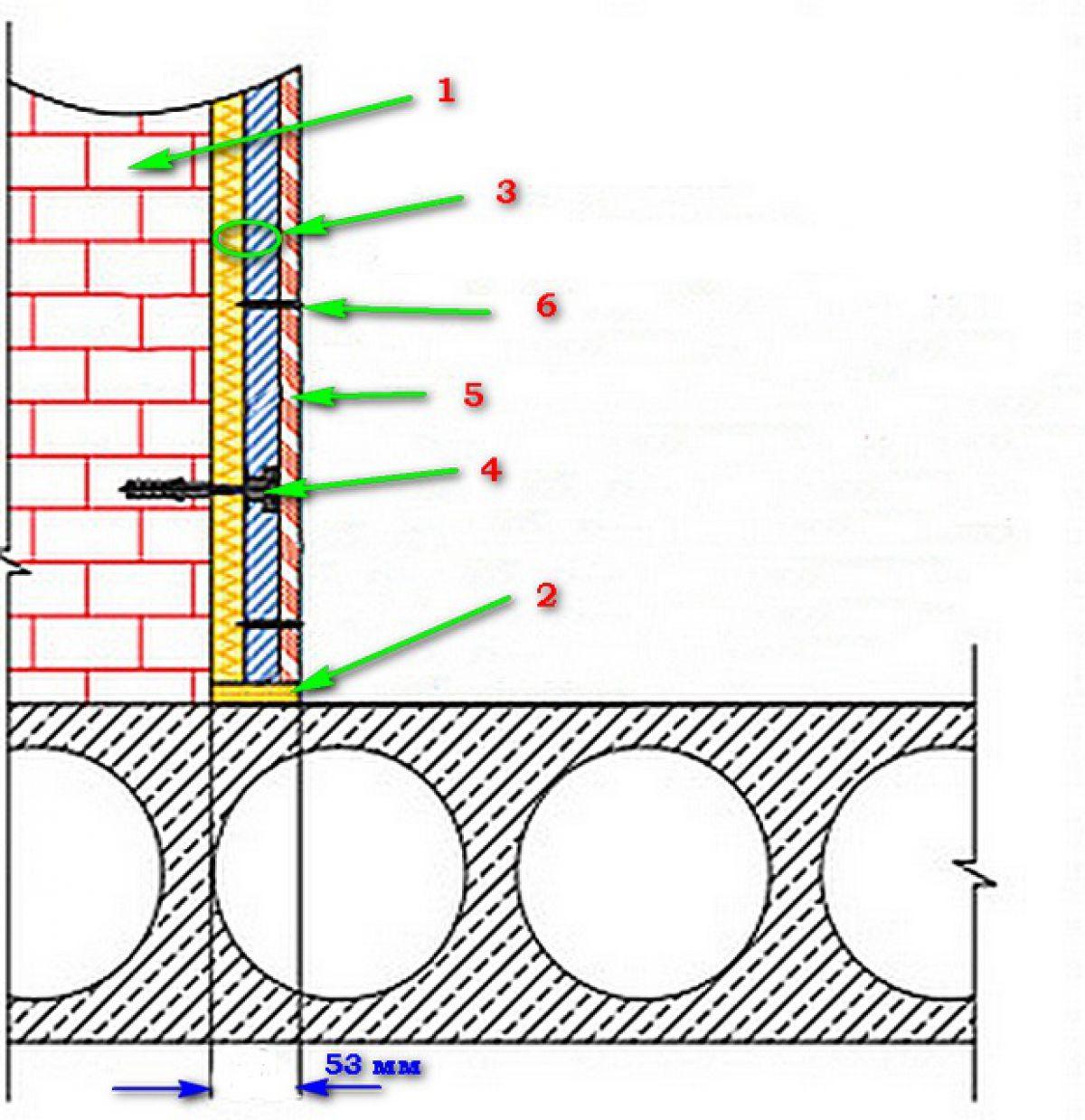 Звукоизоляционные стеновые панели 3778