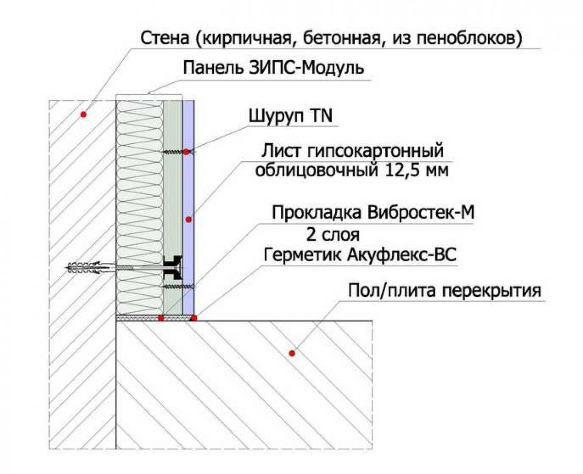 Звукоизоляционные стеновые панели 3779
