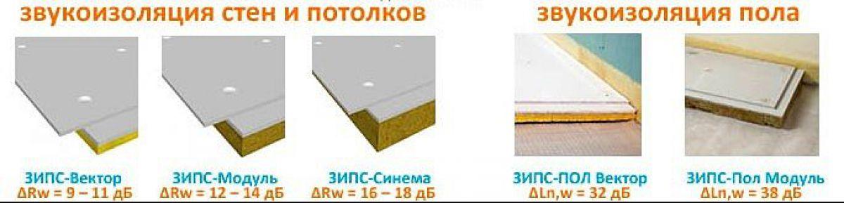 Звукоизоляционные стеновые панели 3782