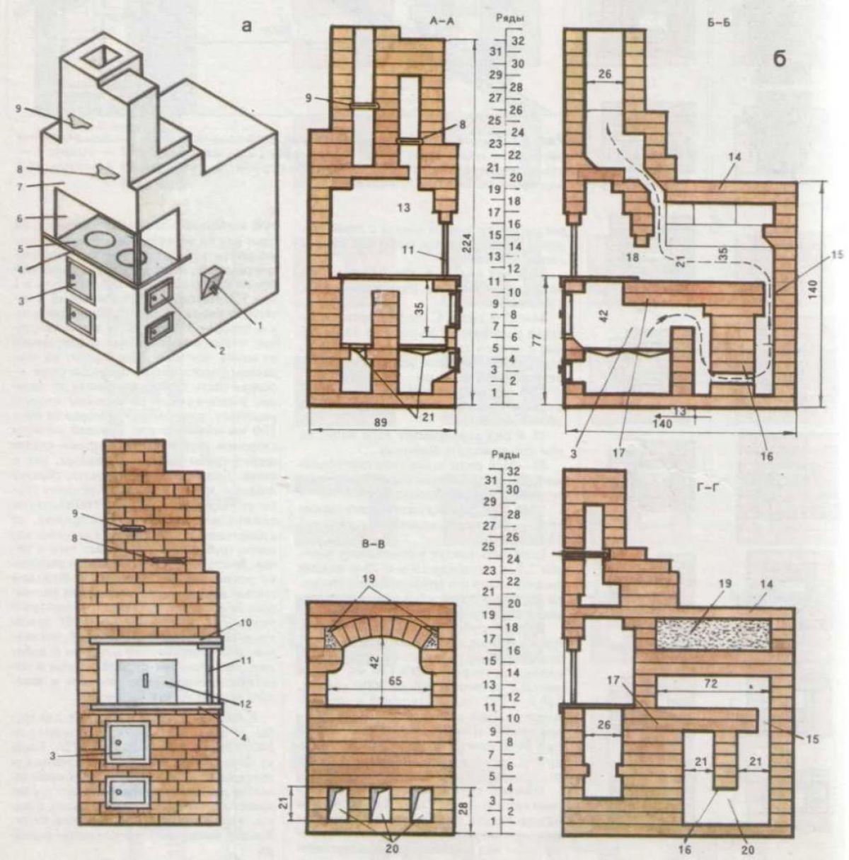 Печь для дома на дровах из кирпича своими руками фото схемы