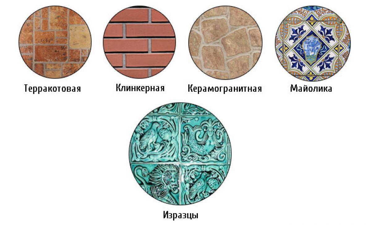 Облицовка печи и камина. Виды плитки, сравнение, плюсы и минусы 3916