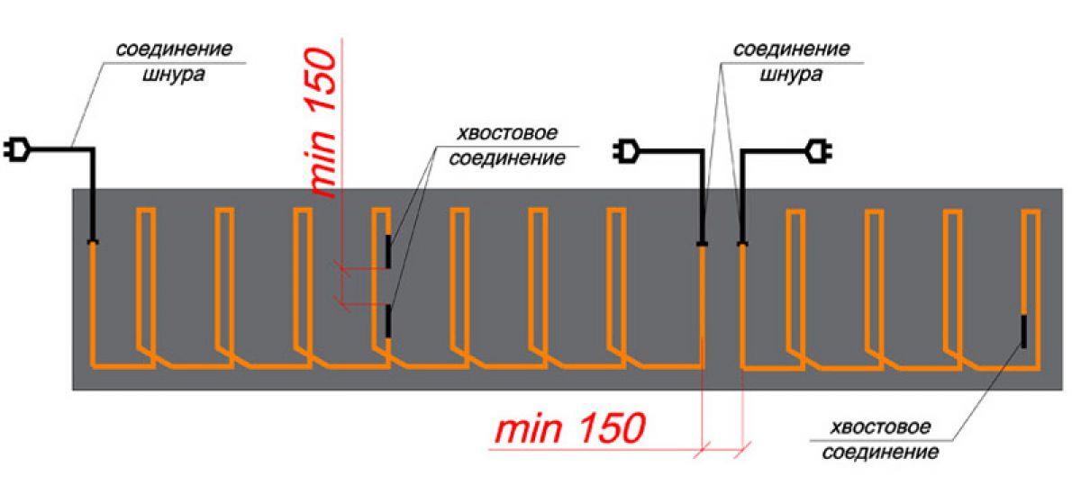 Бетонирование на частном участке зимой. Прогрев бетона – основные способы. Прогрев проводом 3961