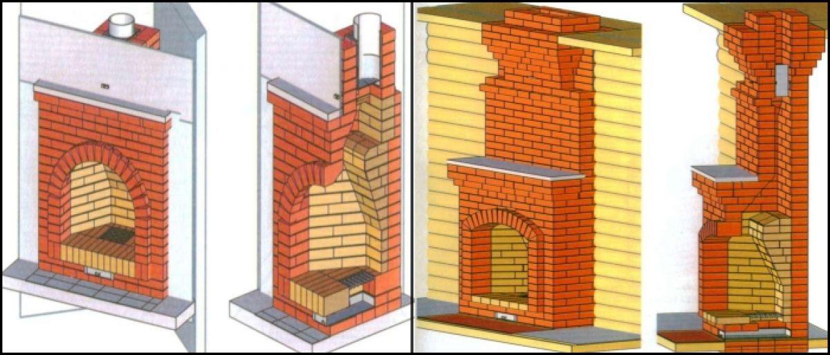 Камин в доме своими руками. Фундамент, кирпичная кладка, дымоход и отделка 3967