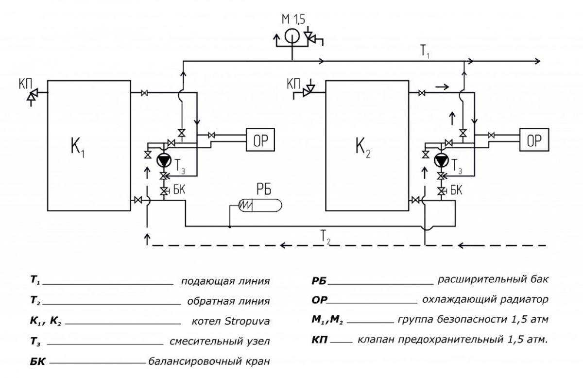 Электрические отопительные котлы. Подключение электрокотла к отопительной системе 4036
