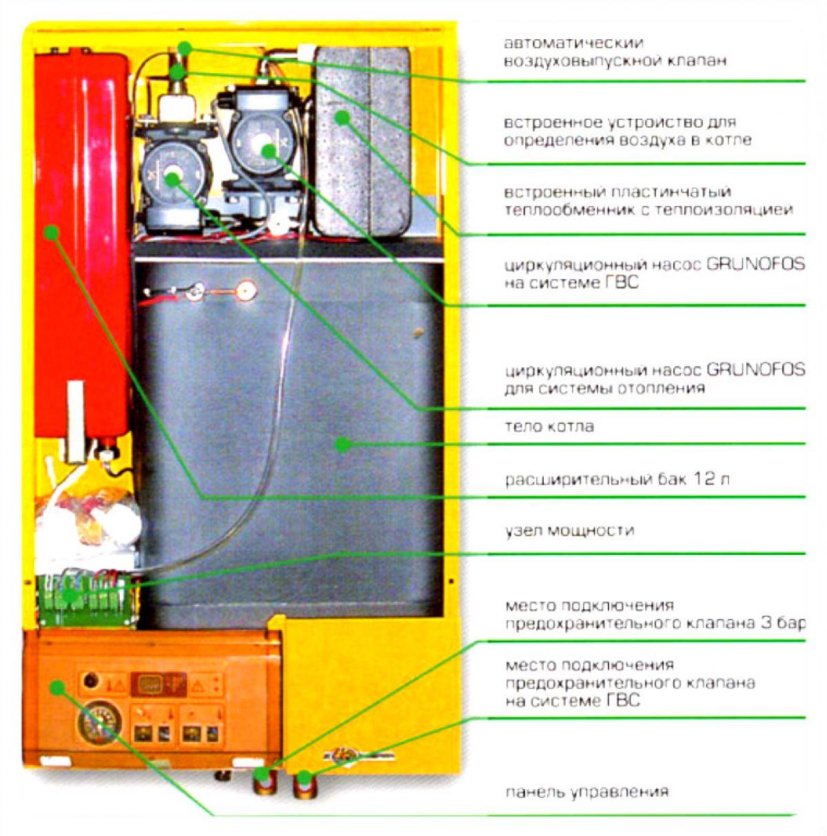 Двухконтурный электрический котел. Работа, выбор, подключение 4121