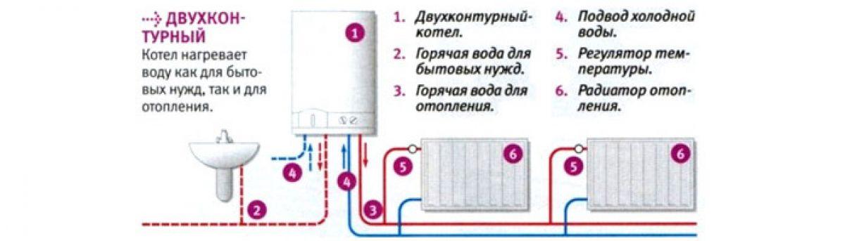 Двухконтурный электрический котел. Работа, выбор, подключение 4123