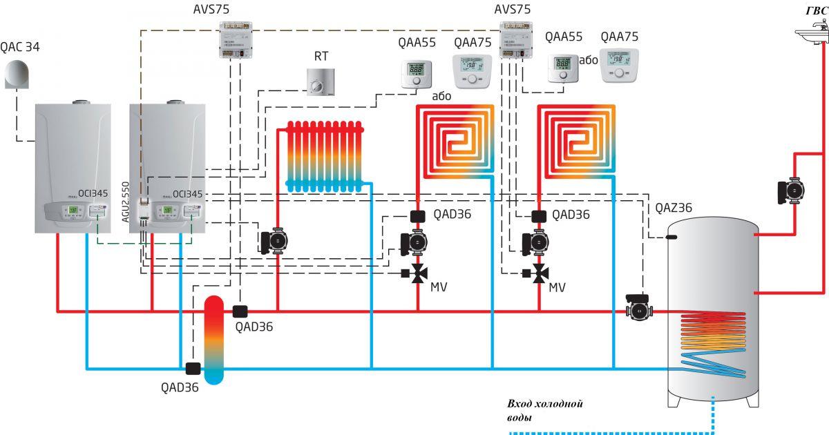 Виды отопительных систем частного дома. Водяное отопление 4129