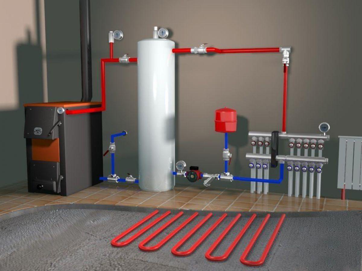 Виды отопительных систем частного дома. Водяное отопление 4130