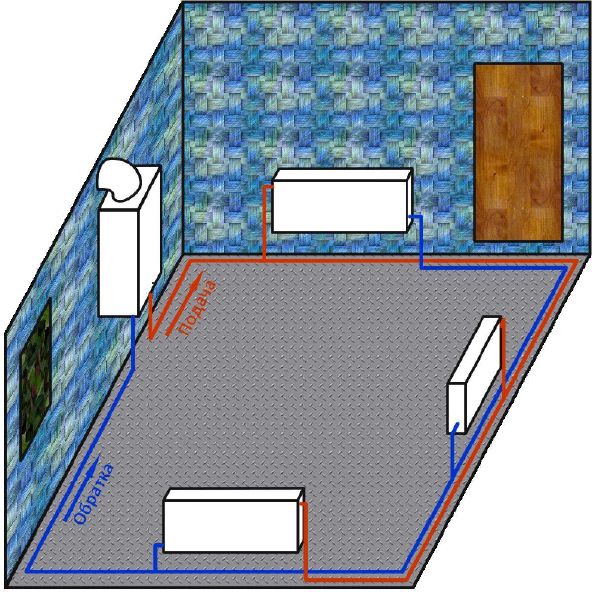 Виды отопительных систем частного дома. Водяное отопление 4135