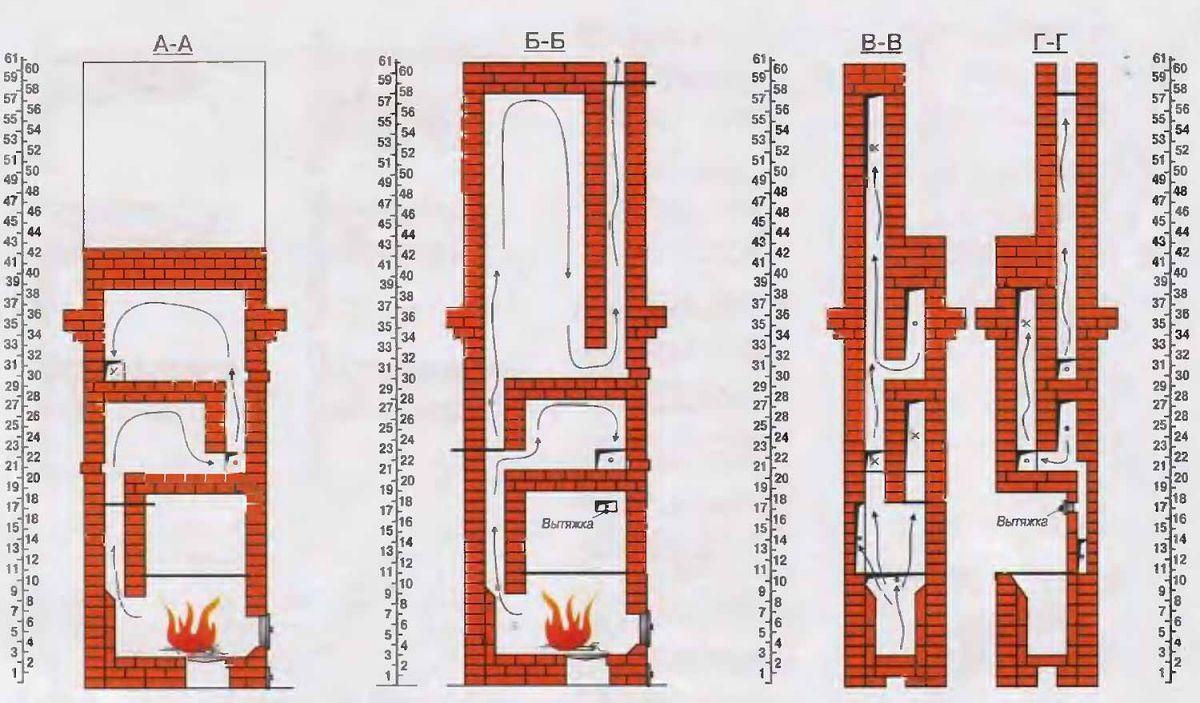 Печи Кузнецова - работа и особенности конструкции 4214