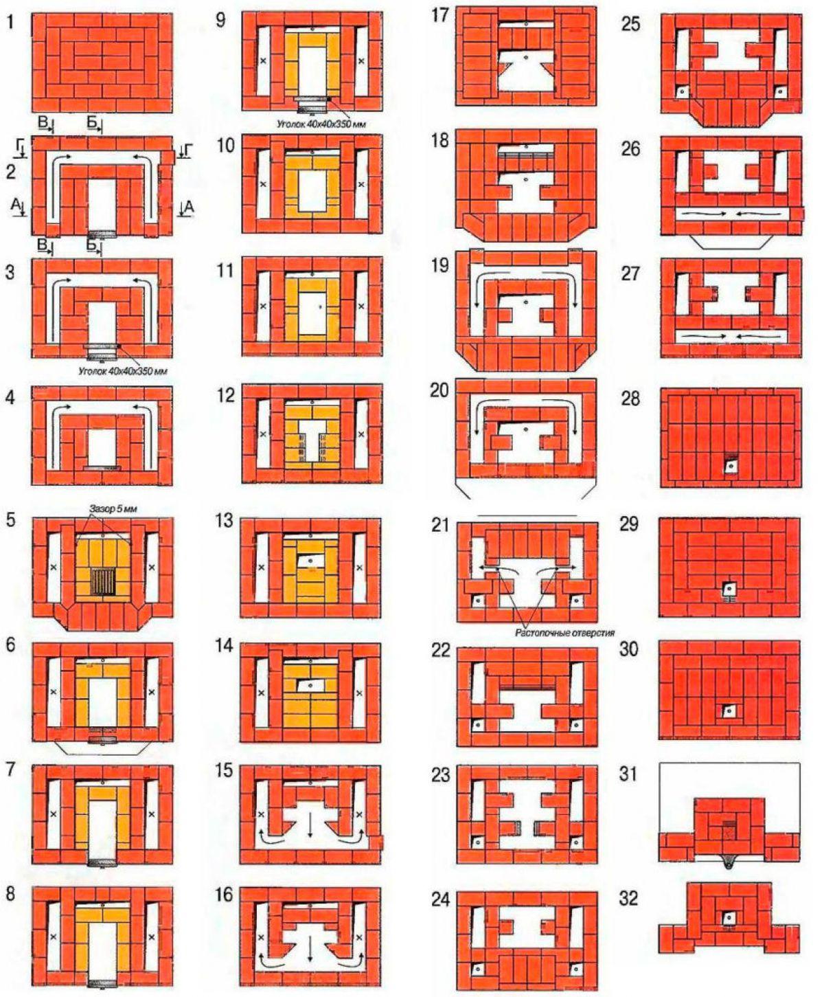 Печи Кузнецова - работа и особенности конструкции 4215