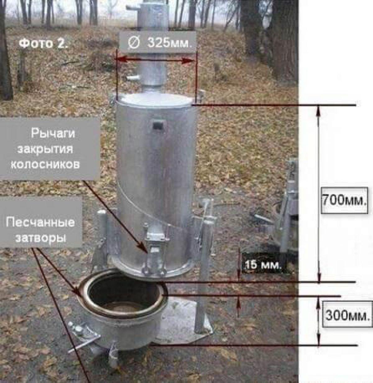 Пиролизная печь из газового баллона. Особенности изготовления 4284