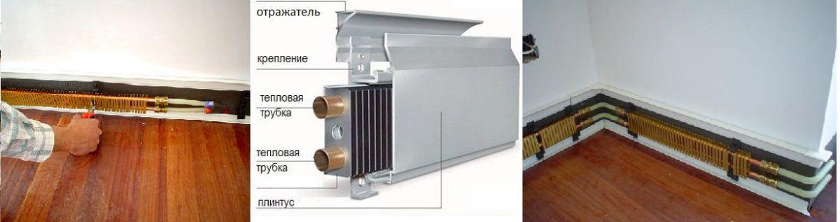 Теплый плинтус. Виды, устройство, преимущества и недостатки плинтусного отопления 4322