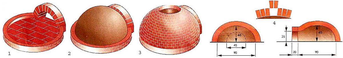 Помпейская печь. Конструкция, принцип работы, плюсы и минусы 4416