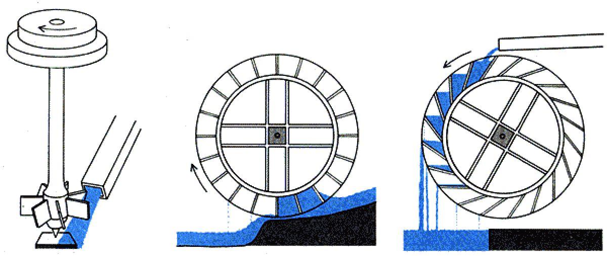 Загородный дом и лето. Водоем, водопад, декоративная мельница 4962
