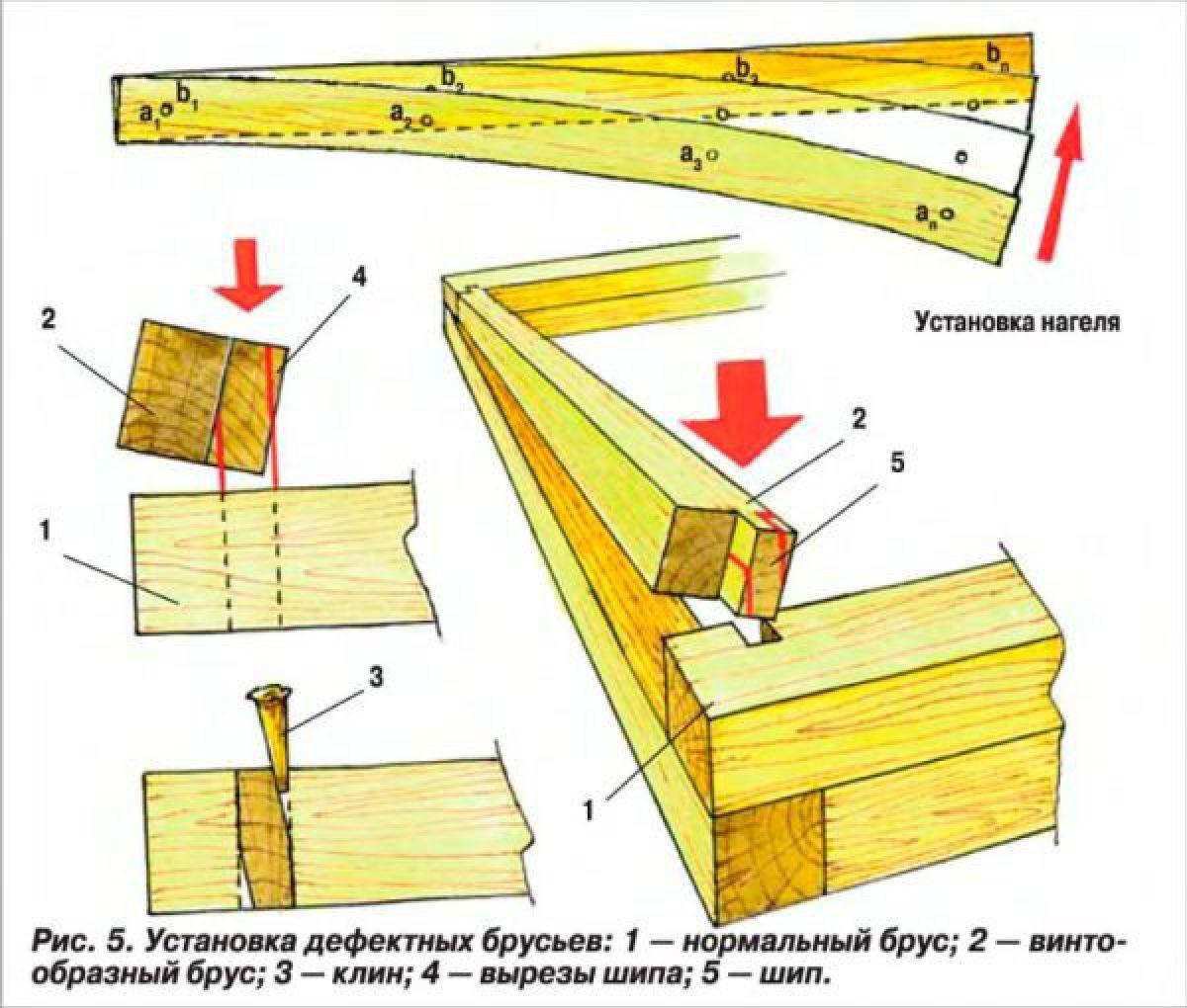Баня - выбор материала для постройки 5113