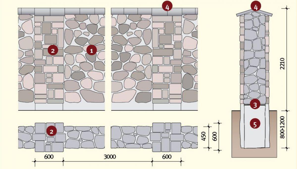 Заборы из камня 5268