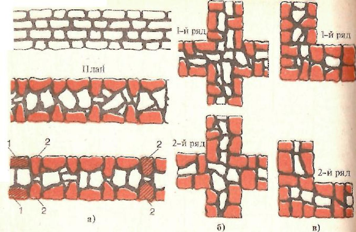 Заборы из камня 5272