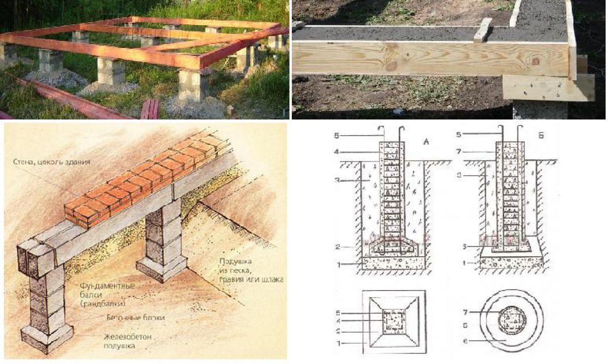 Столбчатый фундамент каркасного дома 5701