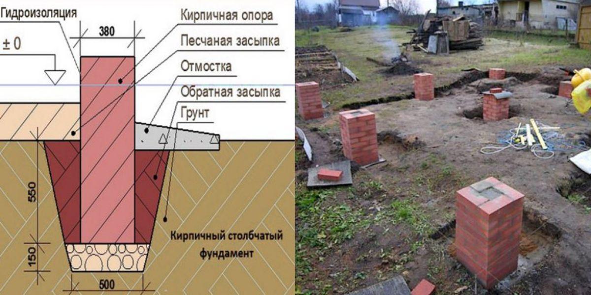 Столбчатый фундамент каркасного дома 5709