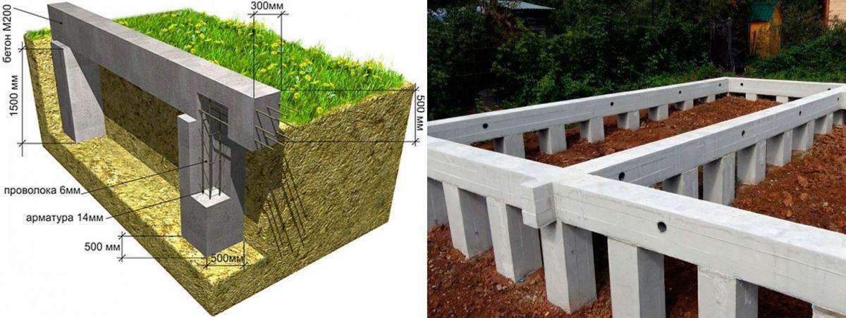 Конструкция столбчатого фундамента  каркасного дома 5713