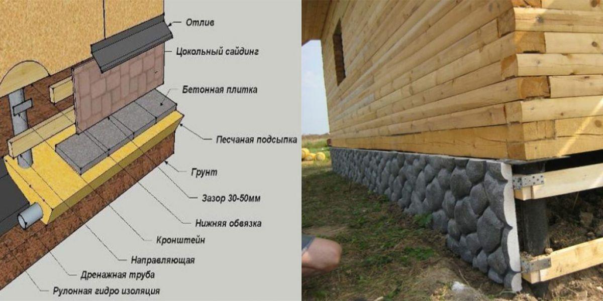 Конструкция столбчатого фундамента  каркасного дома 5714