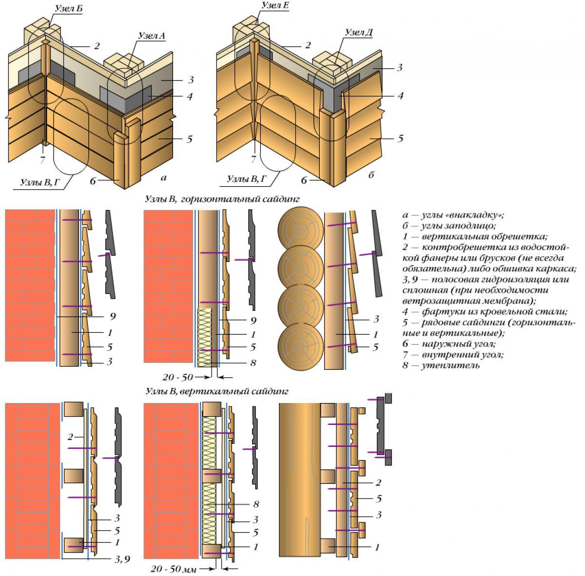 Обшивка дома деревянным сайдингом 5770