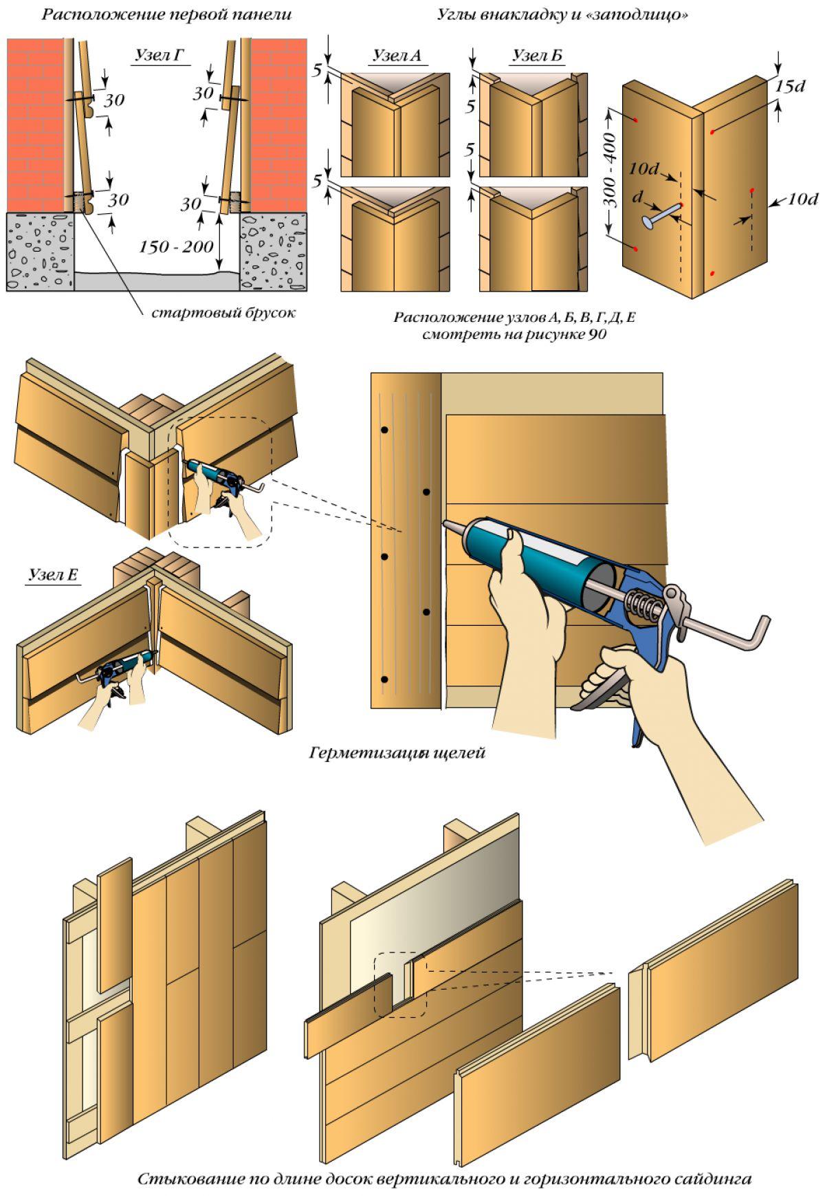 Обшивка дома деревянным сайдингом 5771